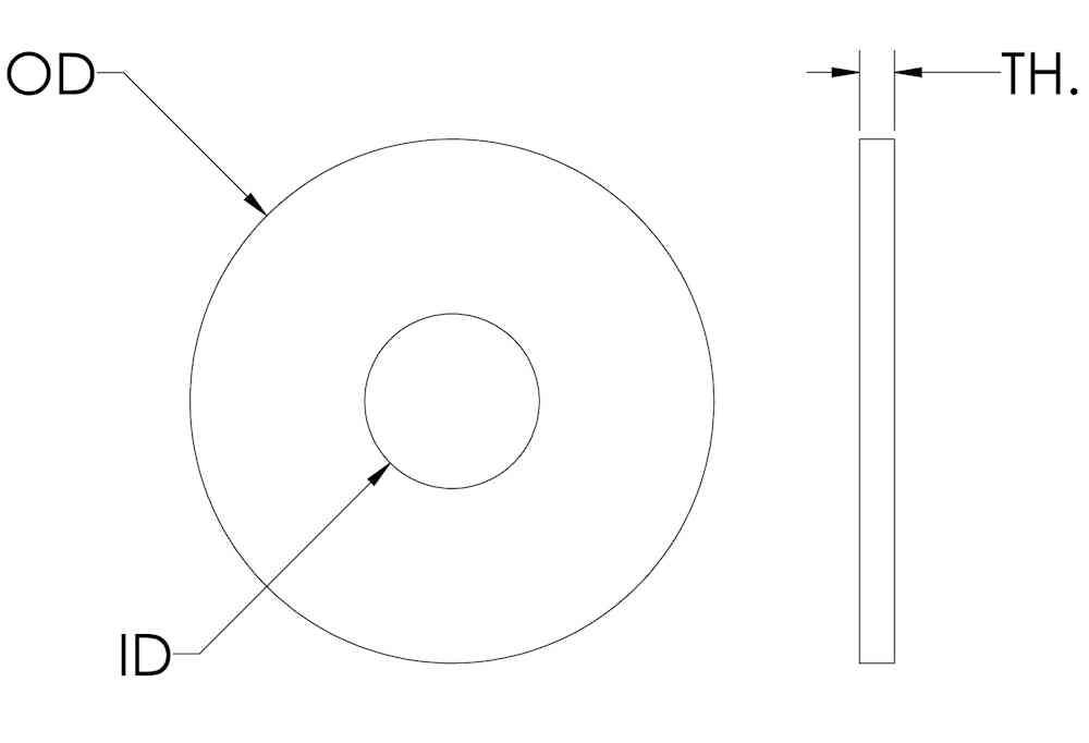 Washer Diagram